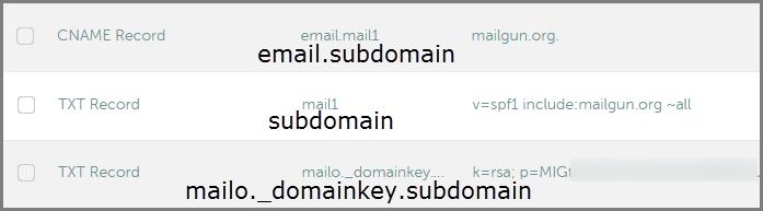namecheap-mailgun-dns-settings-subdomain-